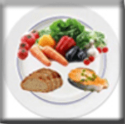 """Plate Model"" is the foundation of good nutrition.  Serving Size Slimming Food."